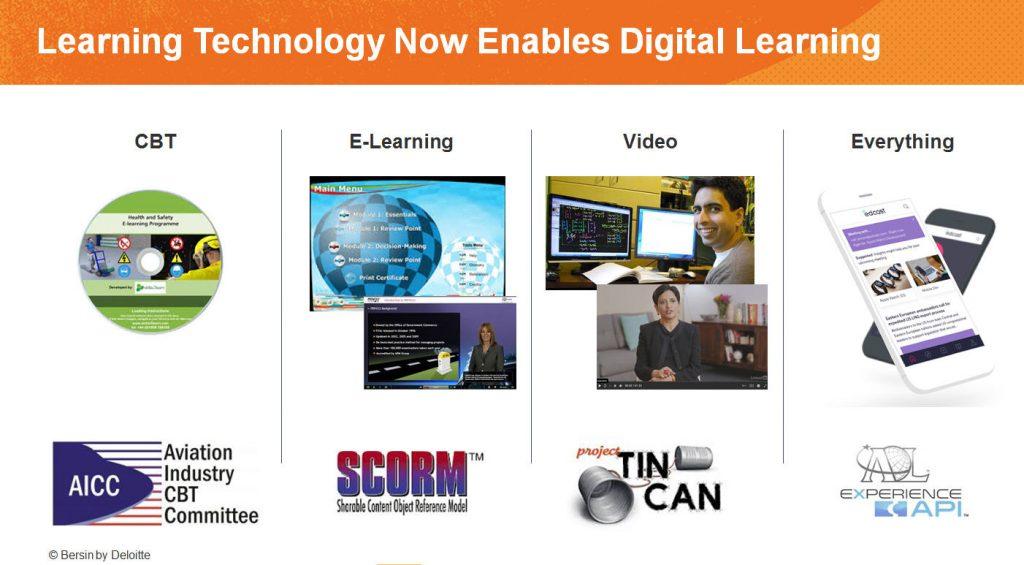 tecnologías para el aprendizaje y microaprendizaje