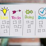 metodo kanban para aprendizaje por proyectos